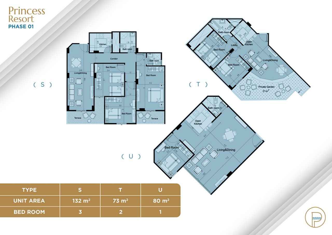 Floor Plan Unit Type S+T+U